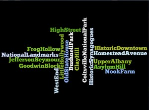 Word Cloud Historic Districts