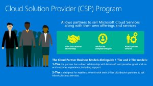 Cloud Solution Provider Program