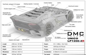 1200 HP Lambhini Aventador LP1200R4 | Hartvoorautosnl