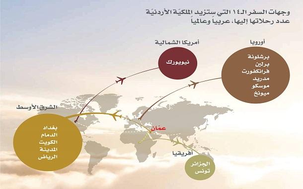الملكية تعزّز حضورها في 14 وجهة عالمية