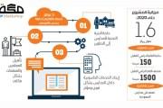 السعودية: التابلت بدل الكتب في مدارس المملكة