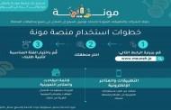مواطنون يطالبون بتفعيل منصة مونة بالمحافظات وشمولها بخدمة البريد