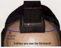 These tefillin are too far forward!