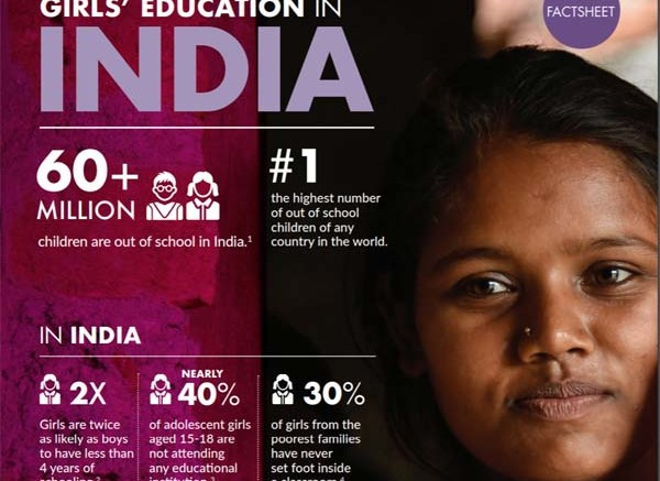India still staggers in girls education