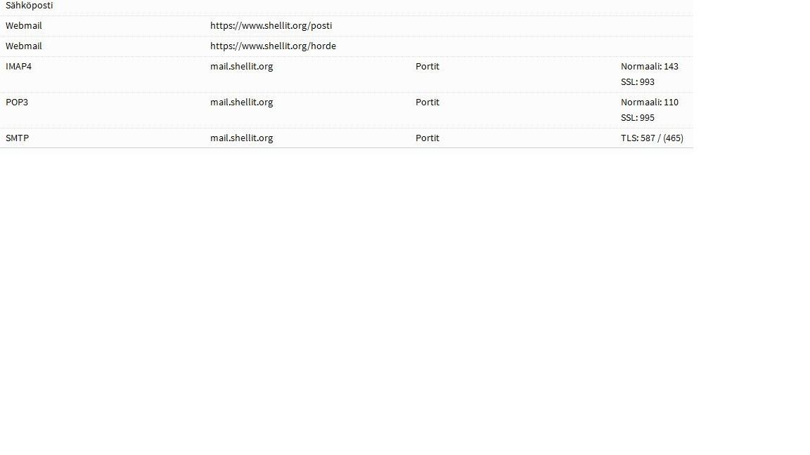 email_server_osoitteet