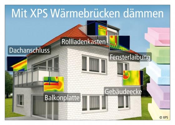 Über typische Wärmebrücken in der Gebäudehülle geht oftmals viel wertvolle Heizenergie verloren. Spezielle Dämmmaterialien können dies verhindern. (Foto: djd/FPX Fachvereinigung)
