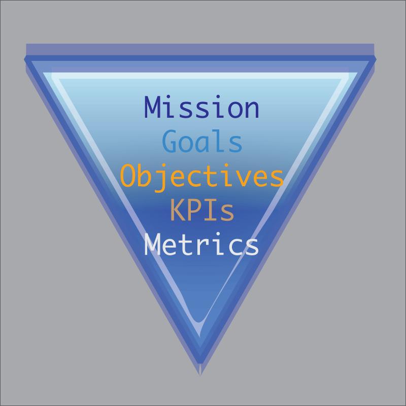 kpi and metrics
