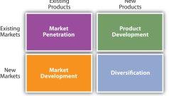 Growth Hacking: Back to Marketing Basics