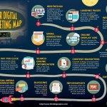 13 Keys to Success in Digital Marketing in a Single Map
