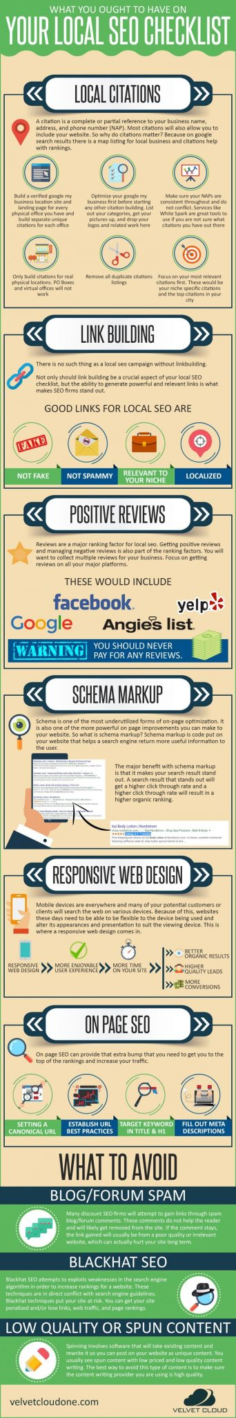 Local SEO: Build Your Local Business with This Checklist