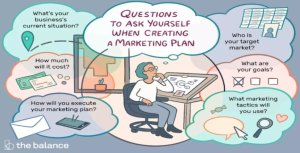 detailed marketing plan