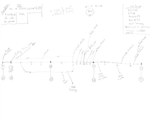 The Workshop Plan