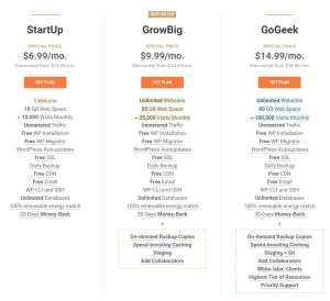 Siteground prices for blog hosting