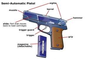 loading and unloading a pistol