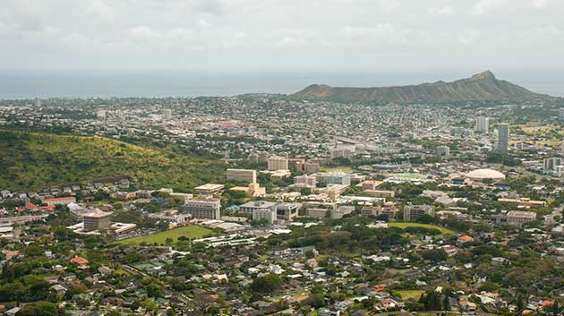 The Economic Contribution Of The Hawaii Innovation Initiative
