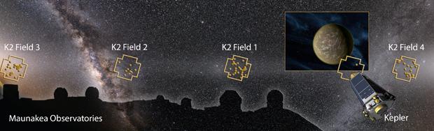 Kepler Telescope images