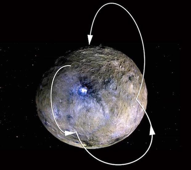 Schematic illustration of Ceres