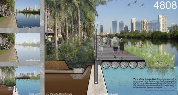computer illustration of Ala Wai before and after modifications
