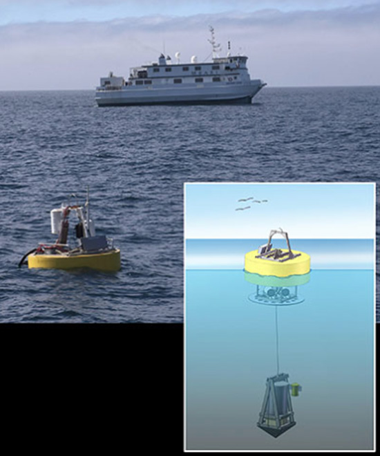 Photograph and diagram of the free-drifting Environmental Sample Processor (ESP), a robotic molecular biology laboratory developed by the Monterey Bay Aquarium Research Institute (MBARI). In the background is MBARI's research vessel Western Flyer, which tracked the ESP as it drifted with the currents in Monterey Bay. The ESP automatically collected and preserved samples of RNA every four hours, allowing researchers to track the daily activities of marine microbes in unprecedented detail. (Image courtesy of MBARI)
