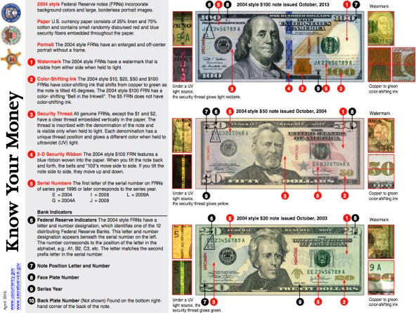 Click on image to view PDF info sheet by the Secret Service on identifying counterfeit money.