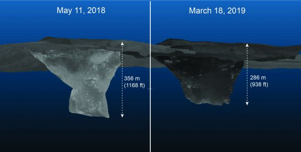 After magma drained from Pu'u 'Ō'ō on April 30, 2018, the crater was roughly 356 m (1168 ft) deep, with the upper part of the crater flared and the deeper part a narrower cylindrical shaft. Collapses on the crater walls have since enlarged sections of the crater and filled the deepest part with rockfall debris, creating a much different crater geometry—as shown in this comparison of models from May 11, 2018, and March 18, 2019. Today, the deepest portion of the crater is 286 m (938 ft).