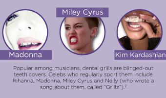 Celebrity Teeth Trends [INFOGRAPHIC]