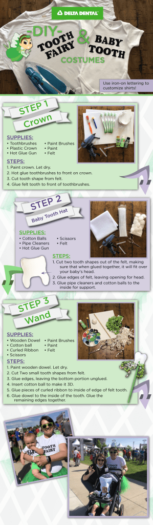 "Use this step-by-step guide to create the ""Tooth Fairy and Baby Tooth"" matching costume set for National Tooth Fairy Day, Halloween, or your kids' costume box!"