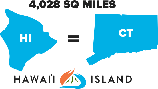 4,028 Square miles: Hawaii is equal to Connecticut