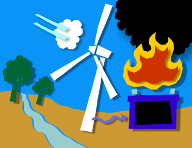 wind energy cartoon, unintended consequences,storage battery fires