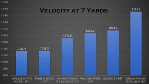 F5 Velocity