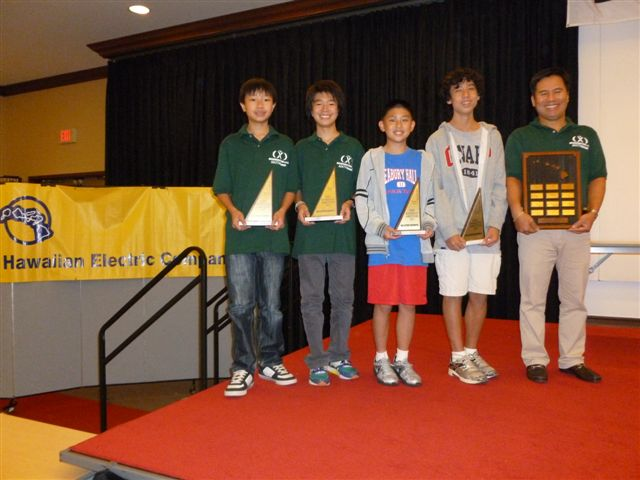 Middle Schoolers Off To MathCounts Nationals Hawaii Star