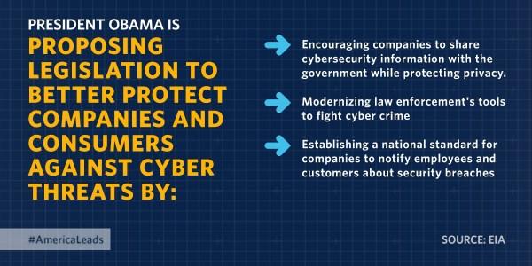 Obama on Cyber Threats