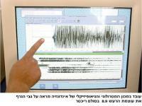 נתוני רעידת האדמה שחוללה את הצונאמי