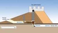 דיאגרמה המראה את מבנה החפירות תחת חומות העיר והמגדל. ניתן לראות את החפירות הסאסאניות מימין והחפירה הנגדית של הרומאים משמאל. הפיצוץ מתחת לחומות העיר אמור היה לערער את היסודות.