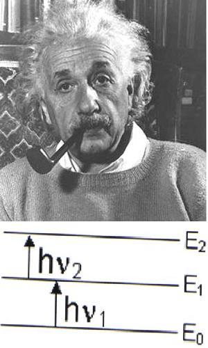 Einstein_and_QuantumMechanics
