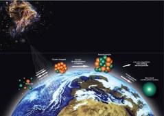 ניסוי הקרנים הקוסמיות והעננים של CERN. איור: CERN
