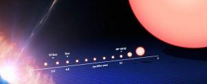 הכוכבים הדומים לשמש. איור: ESO