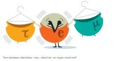 חלקיקי הניוטרינו מחליפים זהות בין האלקטרון-ניוטרינו, טאו ניוטרינו ומיואון ניוטרינו. איור: ועדת פרס נובל