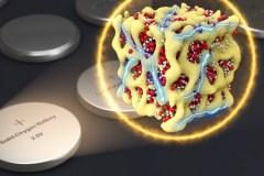 במסגרת הגישה החדשה, חלקיקים ננומטריים מוצקים המורכבים מתרכובות של ליתיום וחמצן (בצבע אדום ולבן) מקובעים בתוך מבנה דמוי-ספוג של תחמוצת קובלט (צהוב) ששומר על יציבותם. [באדיבות החוקרים]