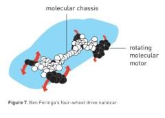 מכונית מולקולרית. איור: ועדת פרס נובל לכימיה 2016