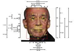תמונת זיהוי פנים מקודדת. צילום: IBM