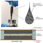 תיאור סכמטי של הסוללה החדשנית – אנודה נוזלית למחצה הבאה במגע ישיר ומספק עם אלקטרוליט קרמי
