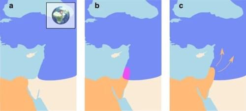 אזורי המחיה של מיני האדם השונים - בצד שמאל לפני היציאה מאפריקה, לא היה קשר בין האדם המודרני והניאנדרטל, תקופת החפיפה שנמשכה מאות אלפי שנים בהם שני המינים נפגשו בלבנט, ולבסוף התפשטות האדם המודרני. איור: גילי גריינבאום ואורן קולודני, מתוך המאמר המדעי