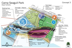 Hayes Township Camp Sea-Gull Park concept plan 3