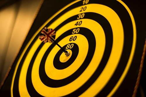 Do You Really Know Your Target Market?