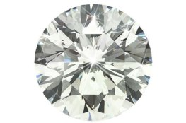 Different Styles of Diamond Cut - Round Brilliant