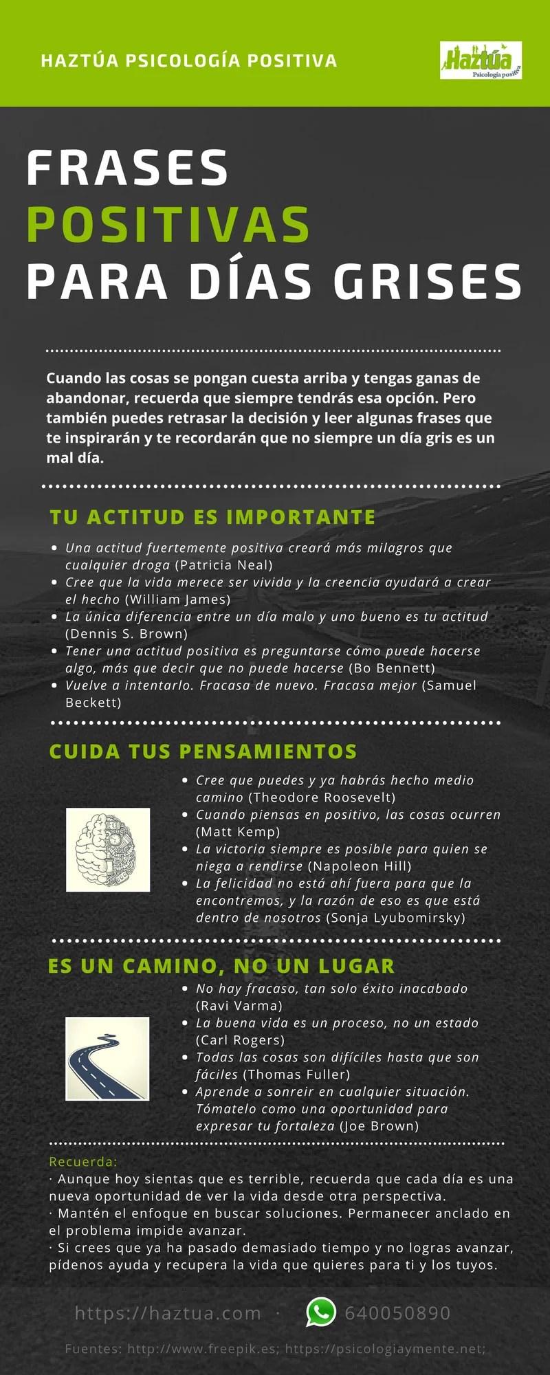 Frases Positivas Para Días Grises Infografía Con Las