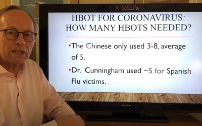 HBOT in Coronavirus Infection – How it Works