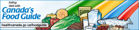 Canada's Food Guide banner 450 x 100 pixels