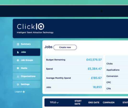 ClickIQ